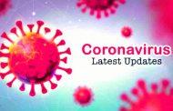 करोना संक्रमण से पुरुषों की ज्यादा मौत ६८ %, रिकवरी रेट भी बड़ा